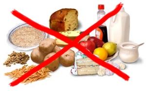 LCHF-Diet
